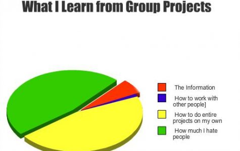 How to Deal with Group Projects